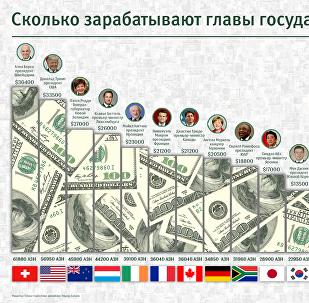 Сколько зарабатывают главы государств мира