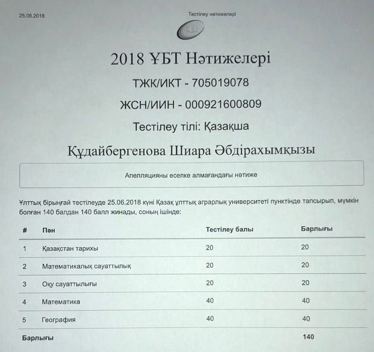 Максимально возможные 140 баллов набрала на Едином национальном тестировании выпускница из Алматы