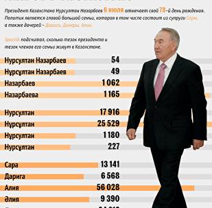 Сколько Нурсултанов Назарбаевых живет в Казахстане
