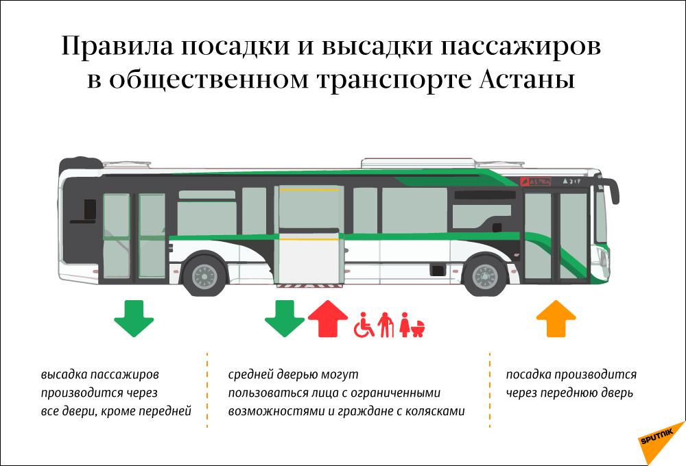 Новые правила посадки и высадки пассажиров в автобусах Астаны