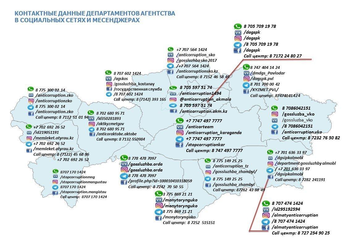 Аккаунты и контакты департаментов Агентства по делам госслужбы и противодействию коррупции