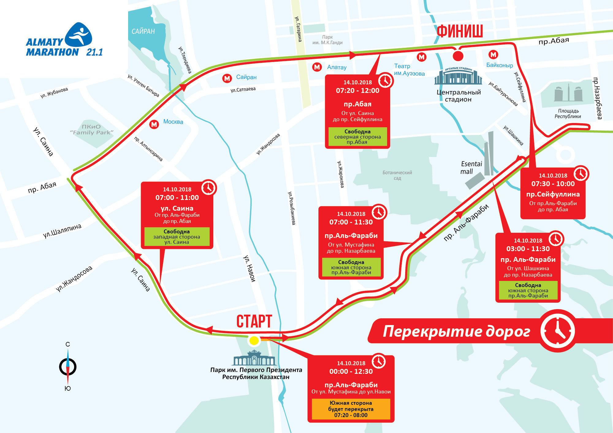 Полумарафон в Алматы. Схема перекрытия дорог