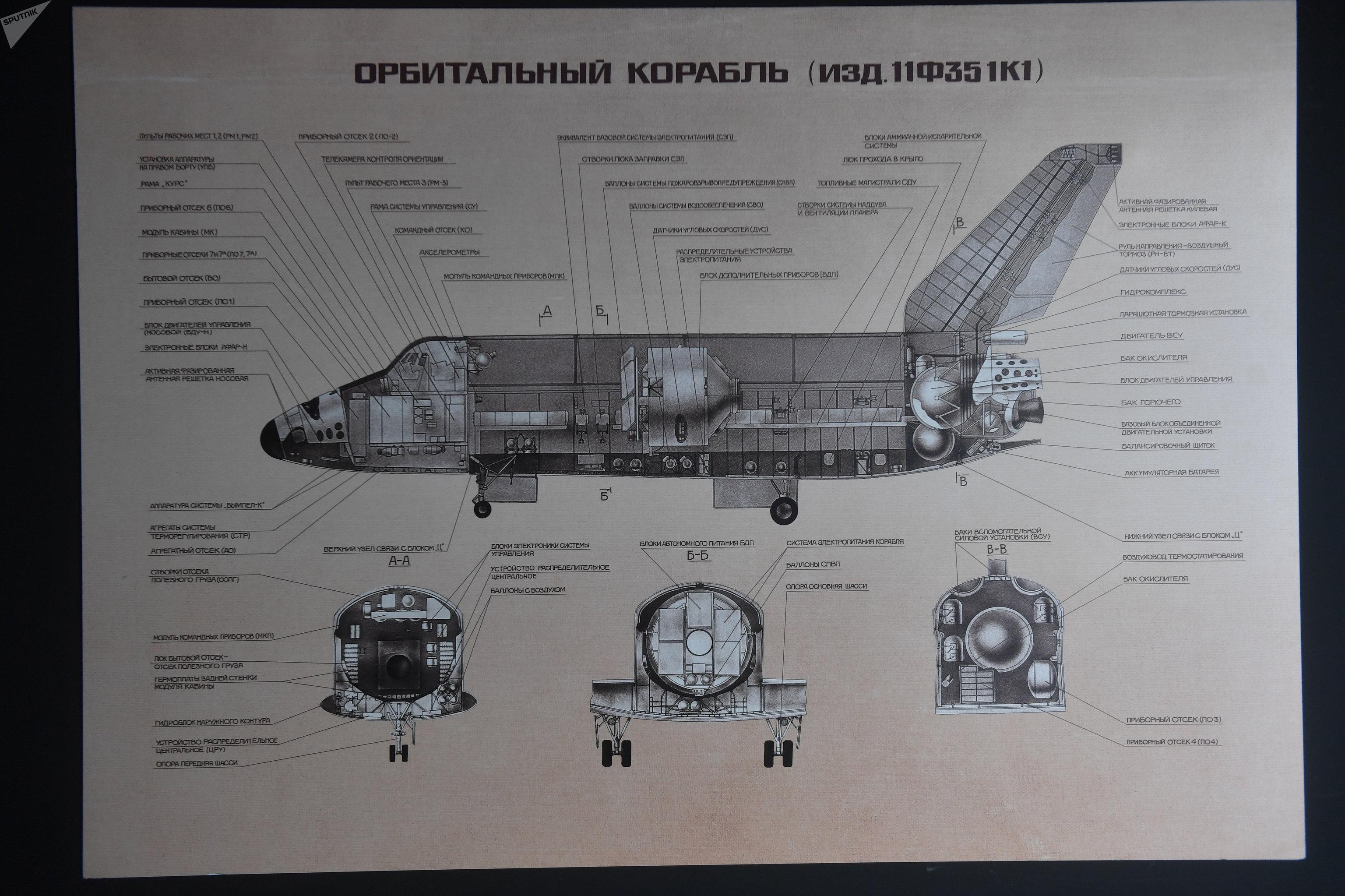 Схема космического корабля Буран