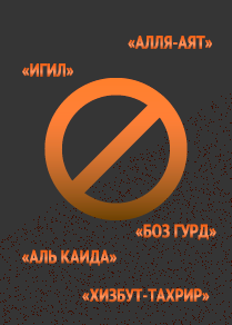 Список запрещенных в Казахстане религиозных организаций