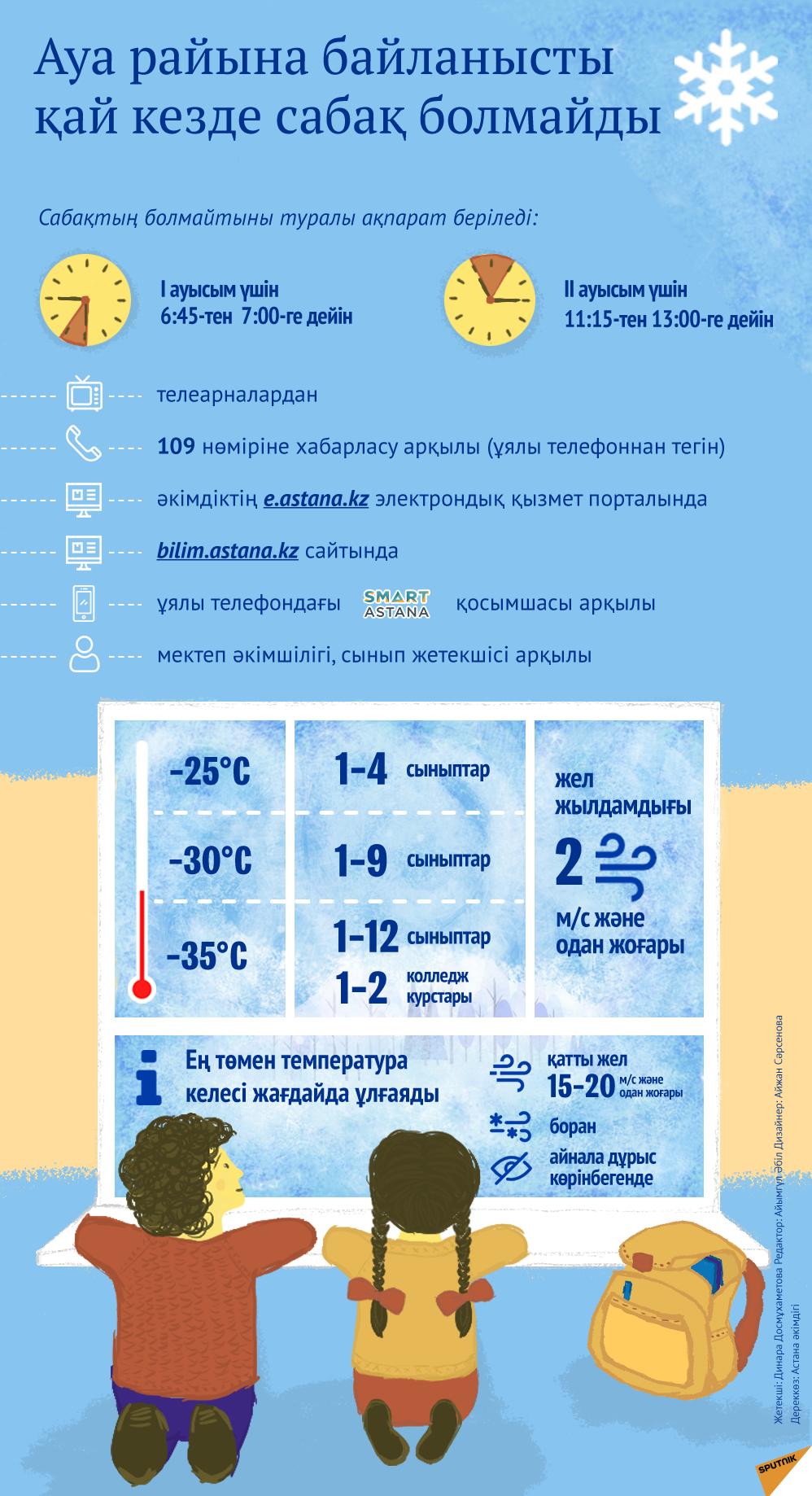 Неше градус суық болғанда сабақ болмайды?