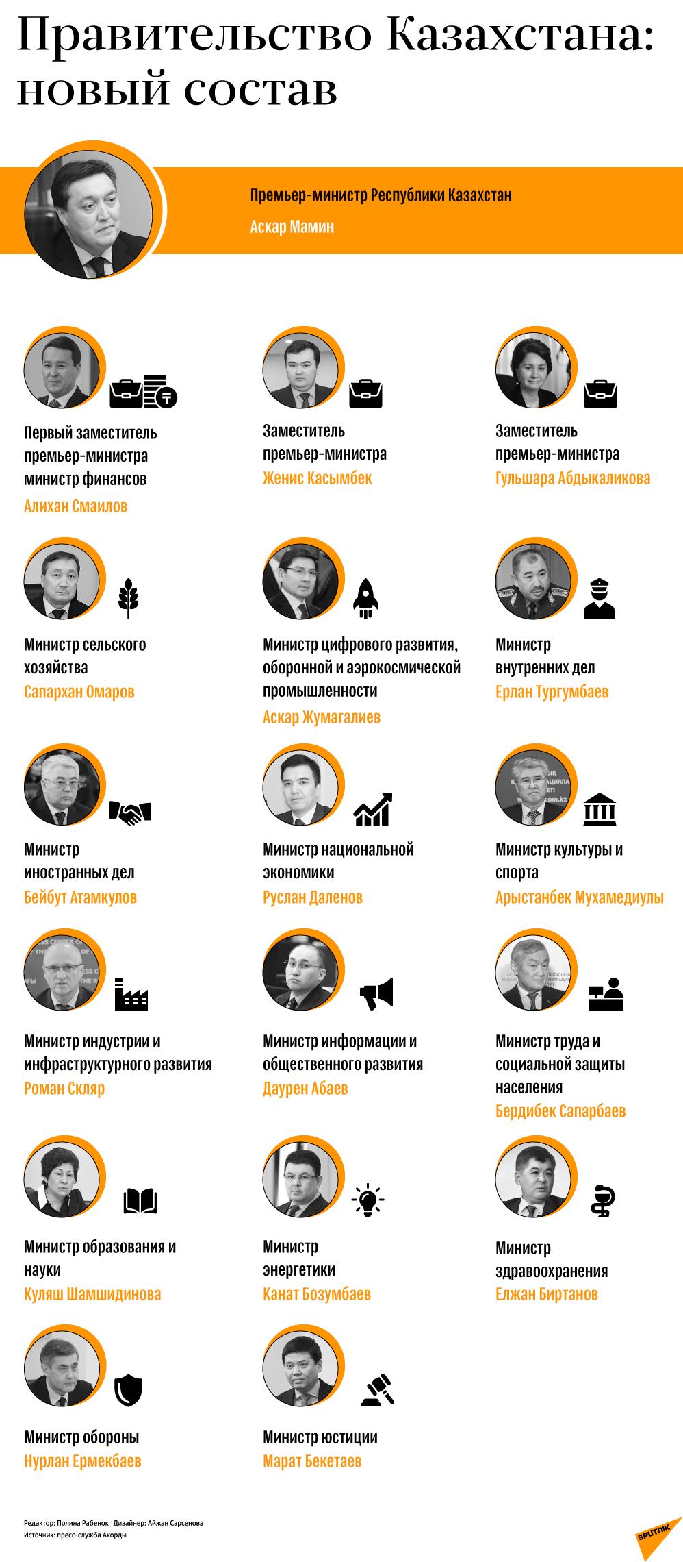 Новый состав правительства - инфографика