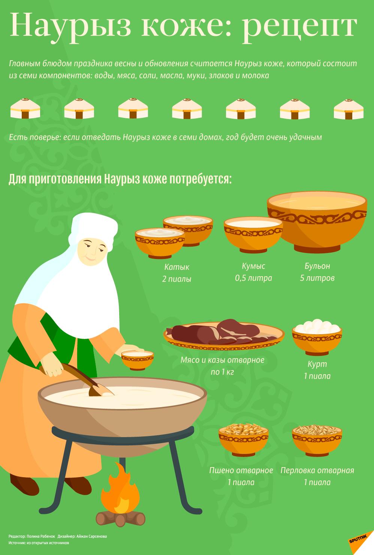 Рецепт Наурыз коже